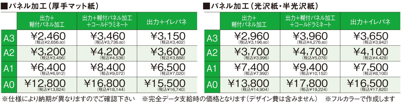 パネル加工価格表